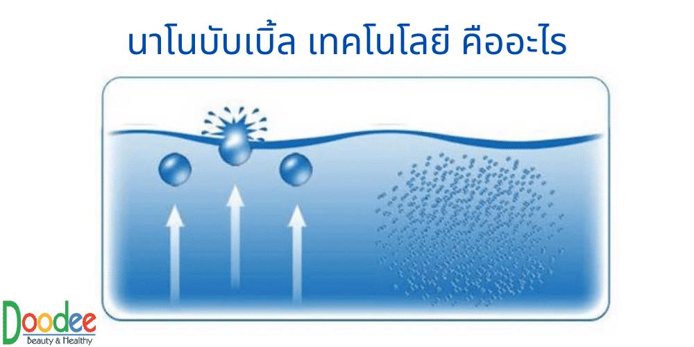 nano bubble technology doodeeshop